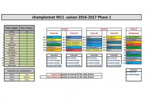 m11-championnat-phase1-implantations-et-constitution-des-poules-page-001